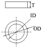 钕铁硼磁铁圆环